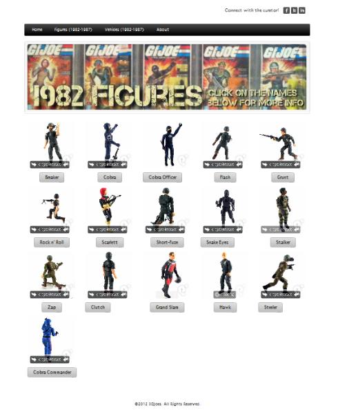 1982figures