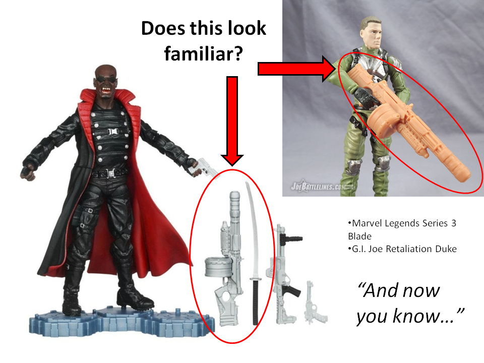 G.I. Joe Retaliation Duke and Marvel Legends Blade